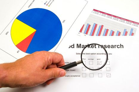 Why do companies use market research