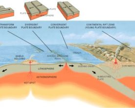 Why do Tectonic Plate Movements Cause Earthquakes